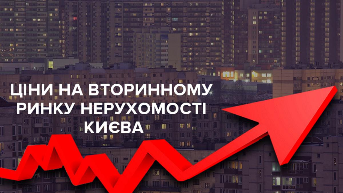 Цены квартир на вторичке Киева: что изменилось в ноябре 2018
