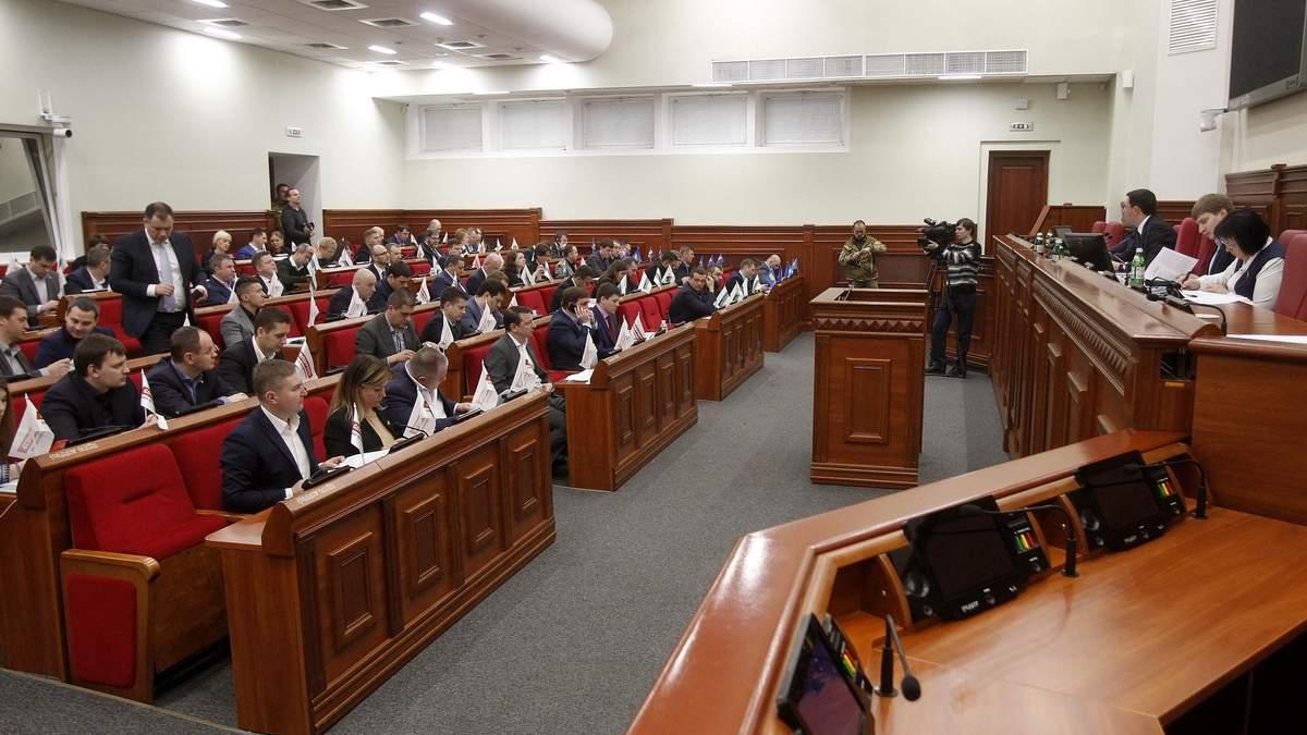 Свіжий  рейтинг підтримки політичних партій у Києві: список